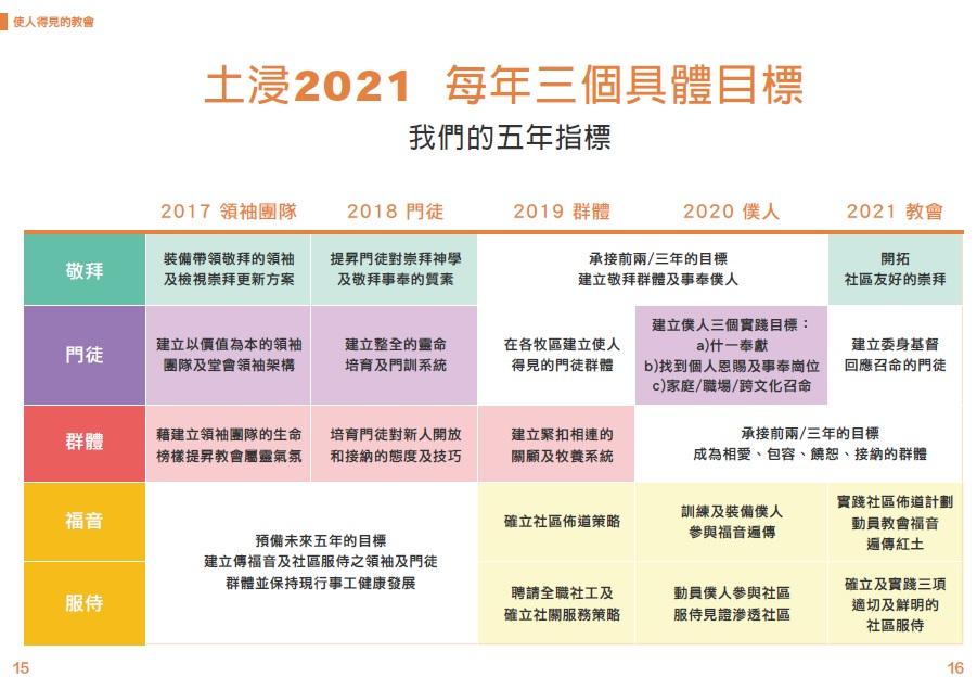 土浸2021